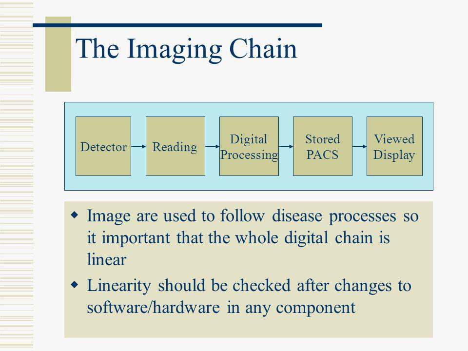The Imaging Chain DetectorReading Viewed Display Digital Processing Stored PACS  Image are used to follow disease processes so it important that the