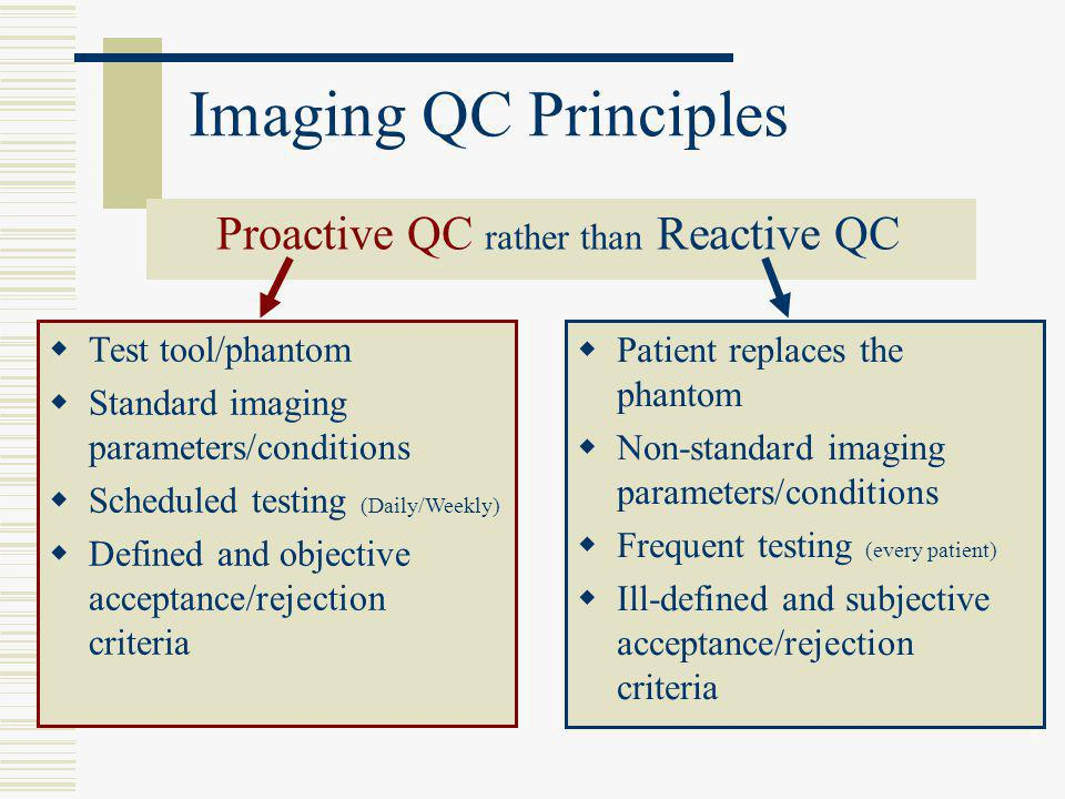 Imaging QC Principles Proactive QC rather than Reactive QC  Test tool/phantom  Standard imaging parameters/conditions  Scheduled testing (Daily/Wee