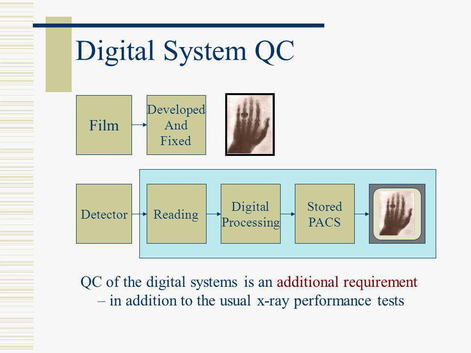 Ultrasound QC - Phantom