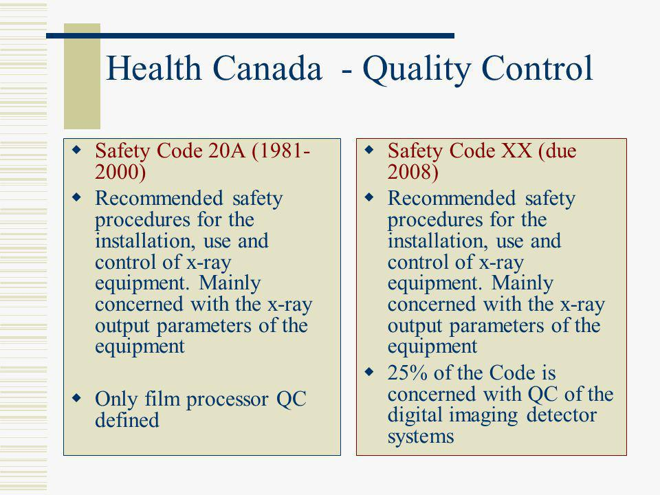 Health Canada - Quality Control  Safety Code 20A (1981- 2000)  Recommended safety procedures for the installation, use and control of x-ray equipmen