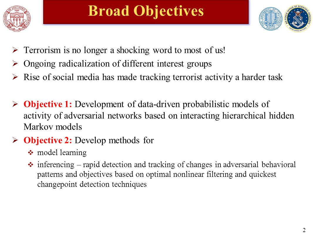 Features of Activity Profile  Collecting terrorism data is a painful exercise.