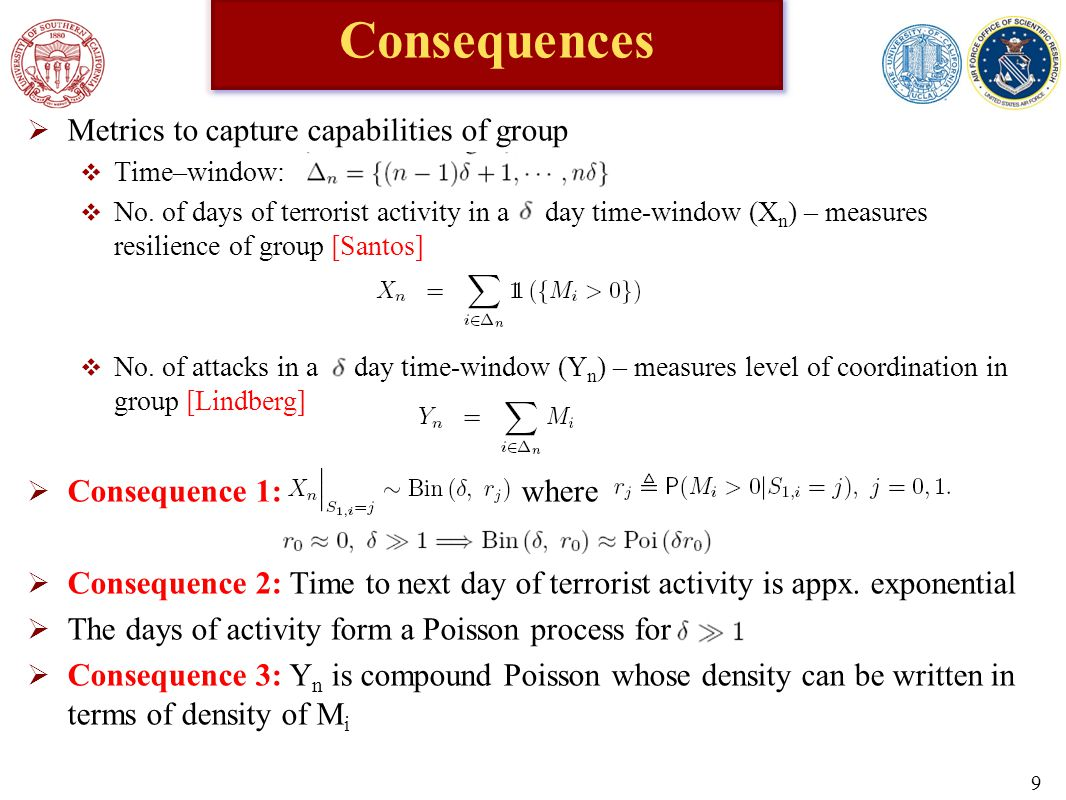 Consequences  Metrics to capture capabilities of group  Time–window:  No.