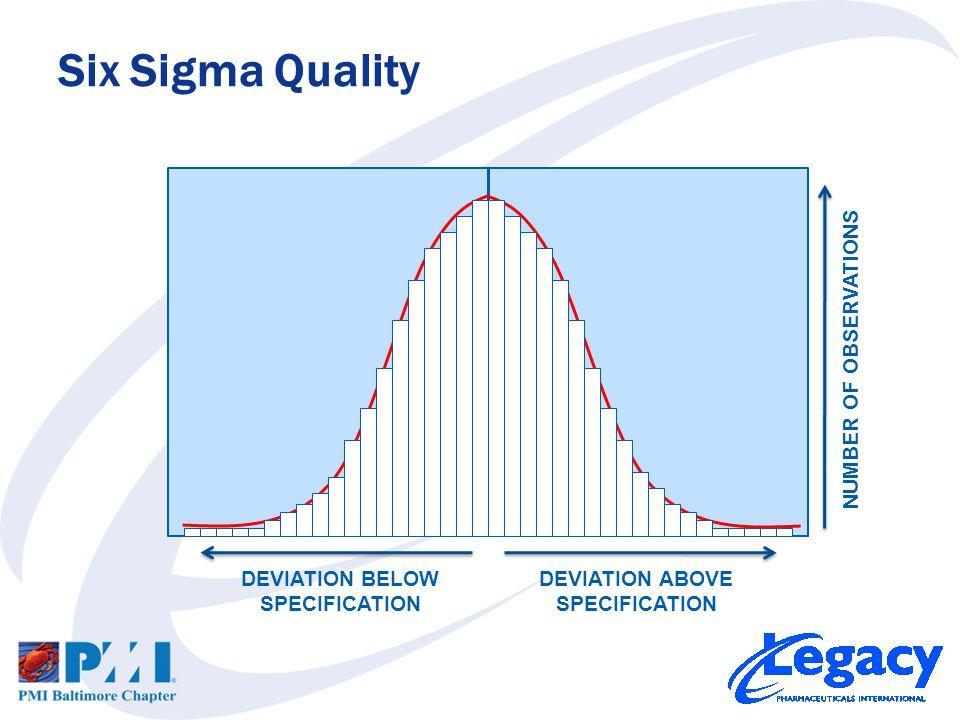 NUMBER OF OBSERVATIONS DEVIATION BELOW SPECIFICATION DEVIATION ABOVE SPECIFICATION