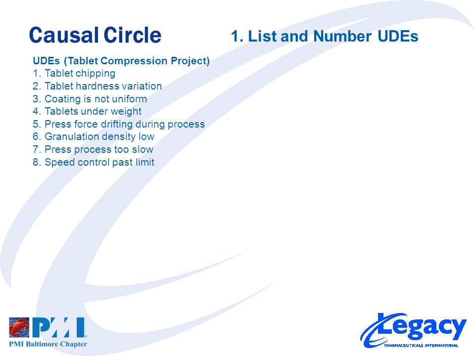Causal Circle UDEs (Tablet Compression Project) 1.Tablet chipping 2.Tablet hardness variation 3.Coating is not uniform 4.Tablets under weight 5.Press force drifting during process 6.Granulation density low 7.Press process too slow 8.Speed control past limit 1.
