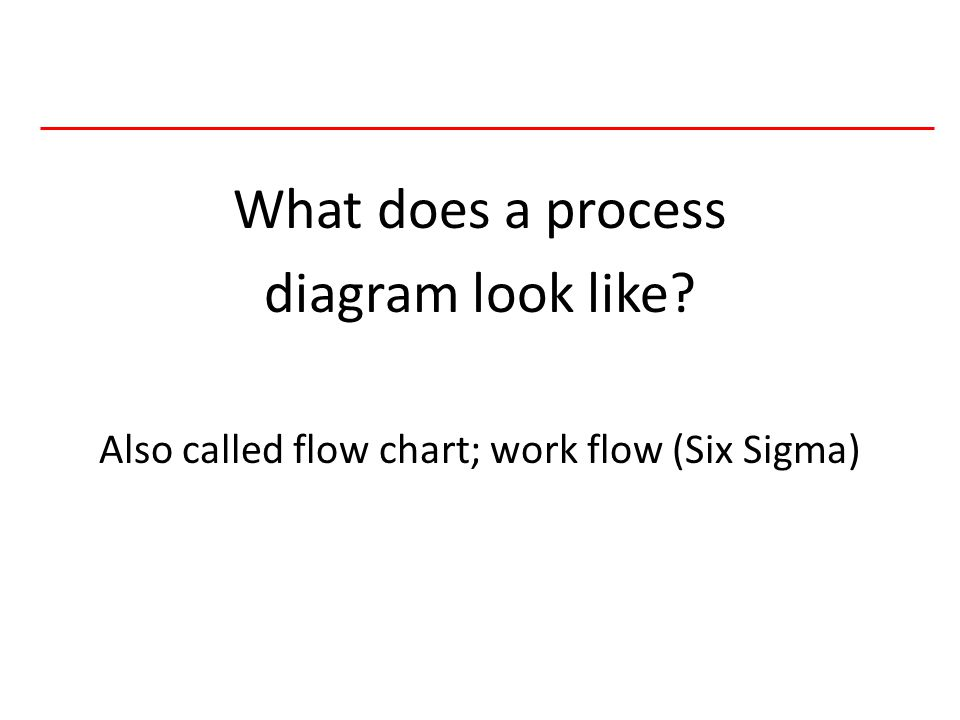 17 HIVQUAL-US What does a process diagram look like? Also called flow chart; work flow (Six Sigma)