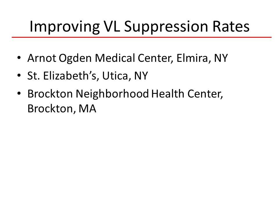 24 HIVQUAL-US Improving VL Suppression Rates Arnot Ogden Medical Center, Elmira, NY St.