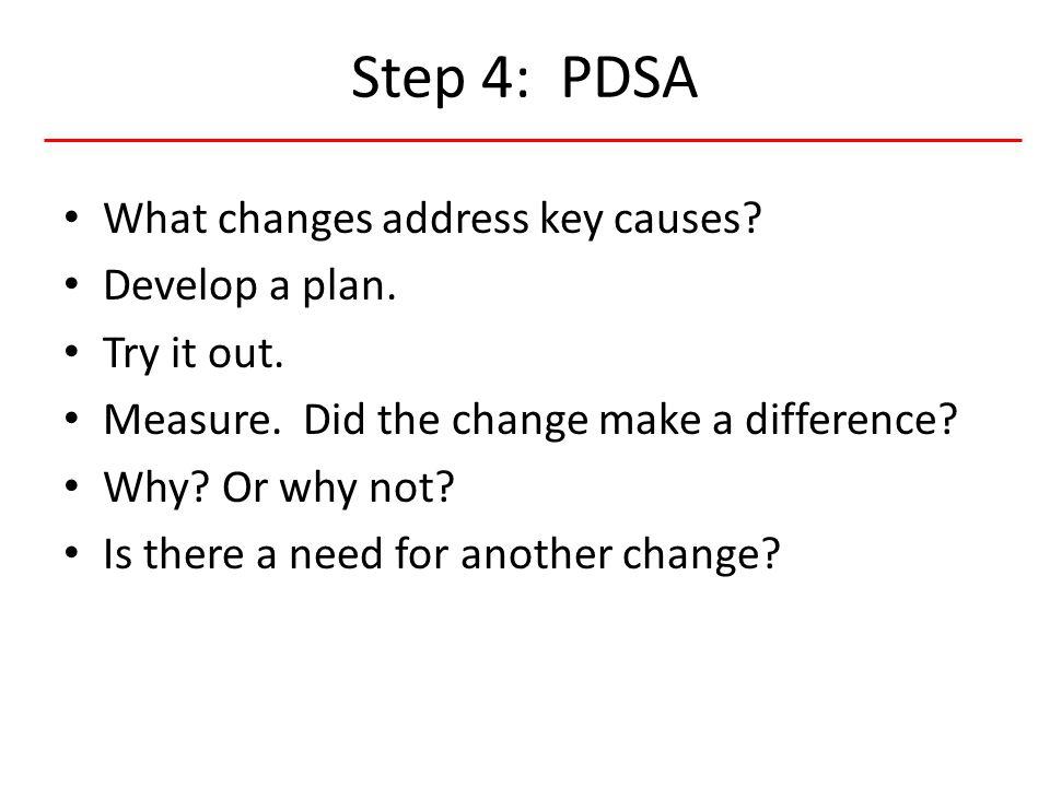 30 HIVQUAL-US Step 4: PDSA What changes address key causes.