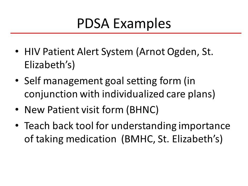 31 HIVQUAL-US PDSA Examples HIV Patient Alert System (Arnot Ogden, St.