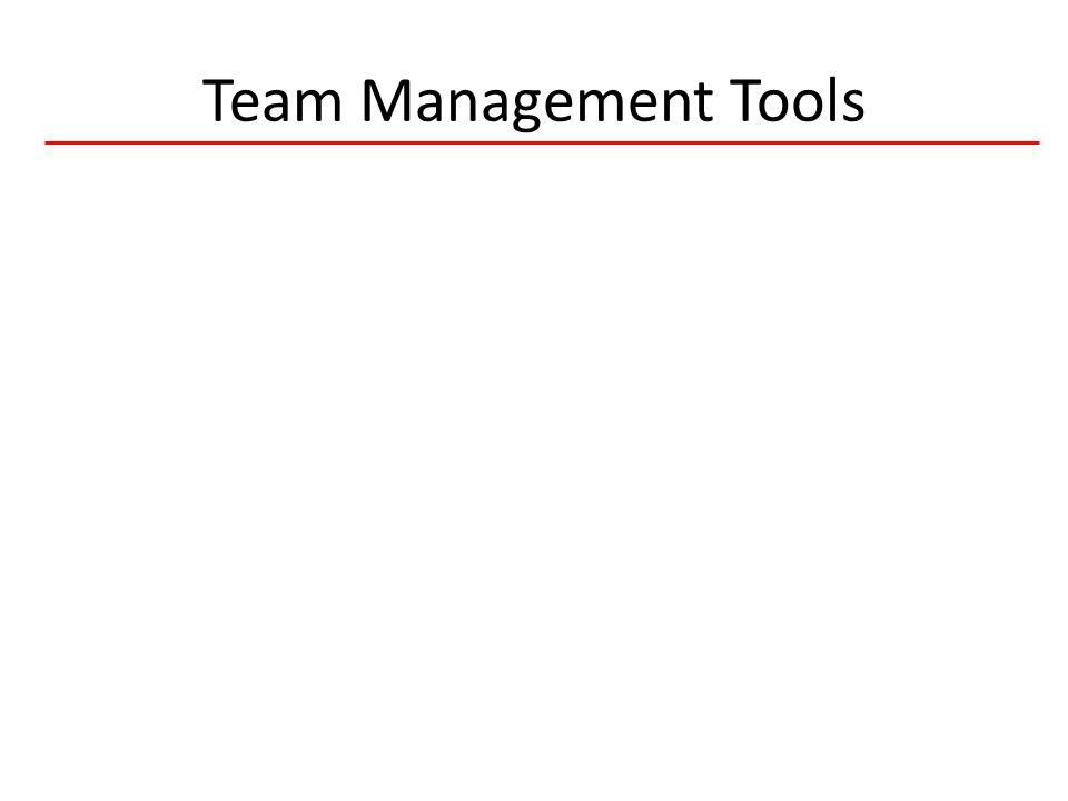 42 HIVQUAL-US Team Management Tools
