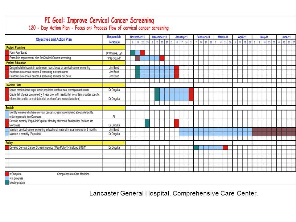 45 HIVQUAL-US Lancaster General Hospital. Comprehensive Care Center.