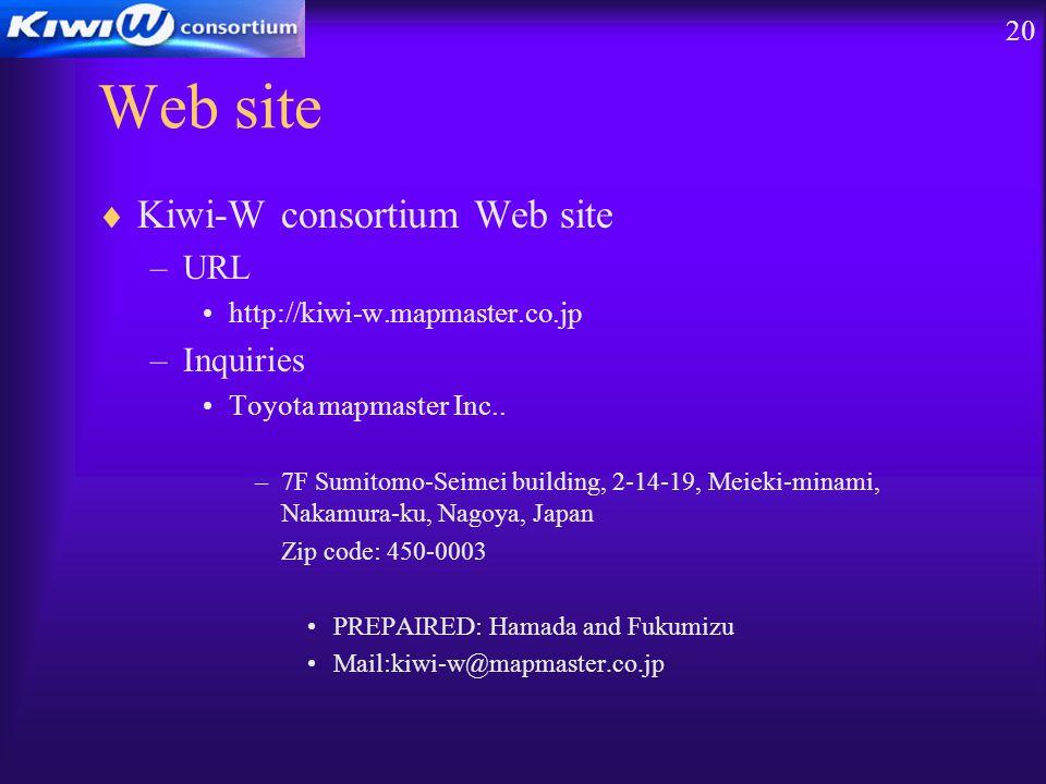 20 Web site  Kiwi-W consortium Web site –URL http://kiwi-w.mapmaster.co.jp –Inquiries Toyota mapmaster Inc..