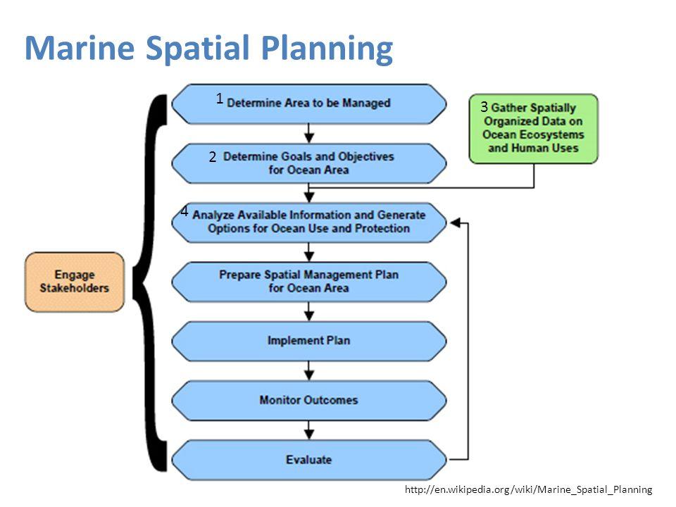 http://en.wikipedia.org/wiki/Marine_Spatial_Planning Marine Spatial Planning 1 2 3 4
