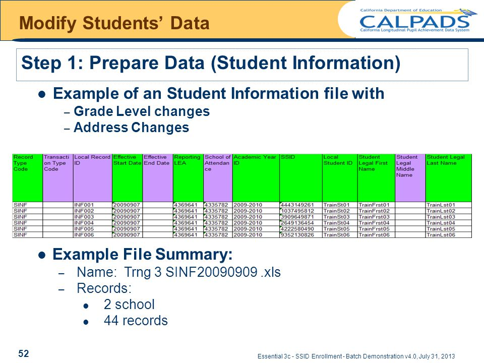 Essential 3c - SSID Enrollment - Batch Demonstration v4.0, July 31, 2013 Modify Students' Data Step 1: Prepare Data (Student Information) Example of an Student Information file with – Grade Level changes – Address Changes Example File Summary: – Name: Trng 3 SINF20090909.xls – Records: 2 school 44 records 52