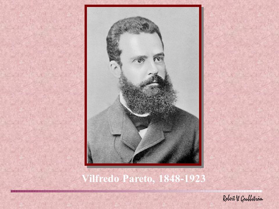 Vilfredo Pareto, 1848-1923