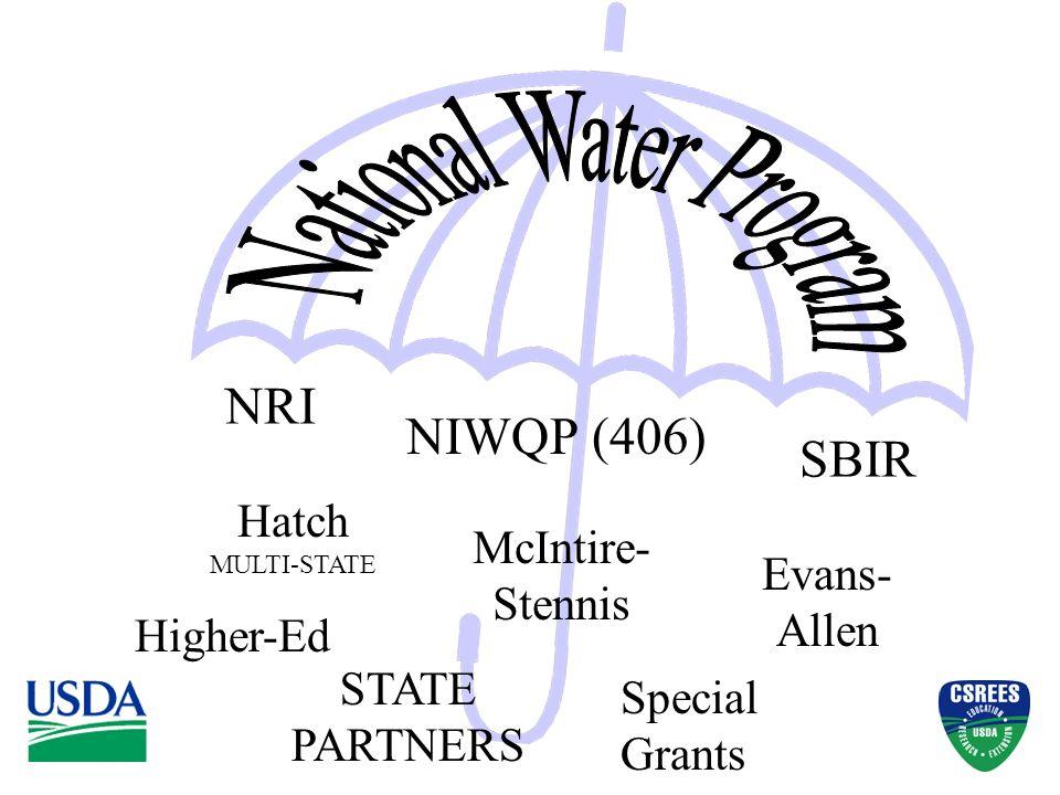 NRI NIWQP (406) SBIR Hatch MULTI-STATE Special Grants STATE PARTNERS Evans- Allen McIntire- Stennis Higher-Ed