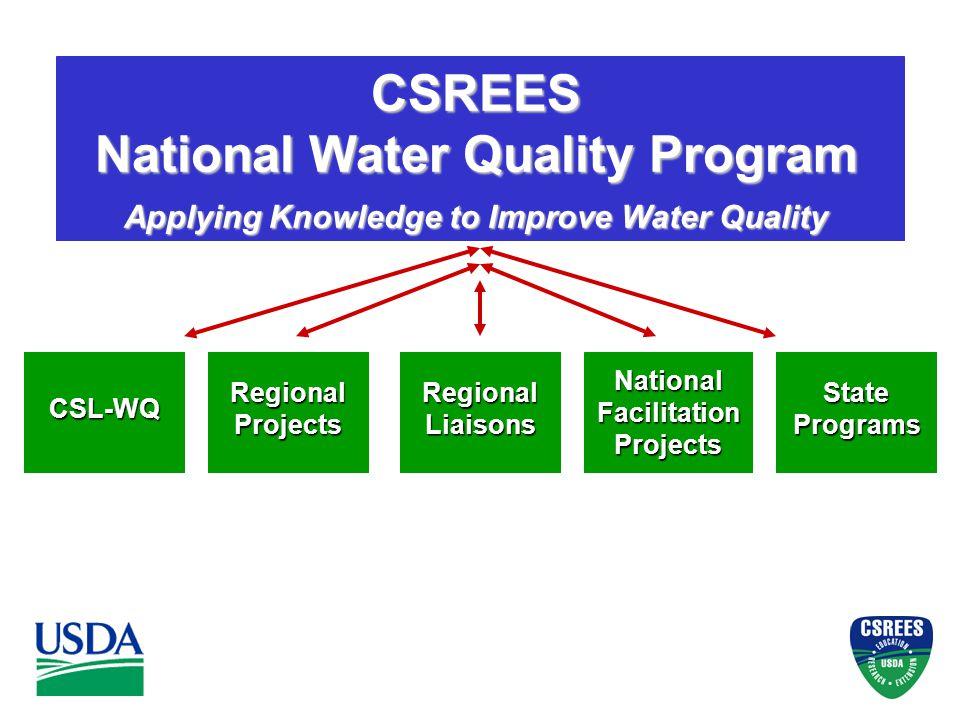 CSREES National Water Quality Program Applying Knowledge to Improve Water Quality RegionalLiaisonsRegionalProjectsCSL-WQNationalFacilitationProjectsStatePrograms