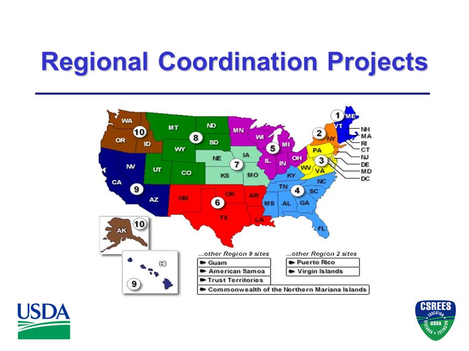 Regional Coordination Projects