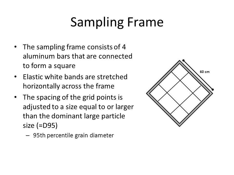 Sampling Frame The sampling frame consists of 4 aluminum bars that are connected to form a square Elastic white bands are stretched horizontally across the frame The spacing of the grid points is adjusted to a size equal to or larger than the dominant large particle size (=D95) – 95th percentile grain diameter 60 cm