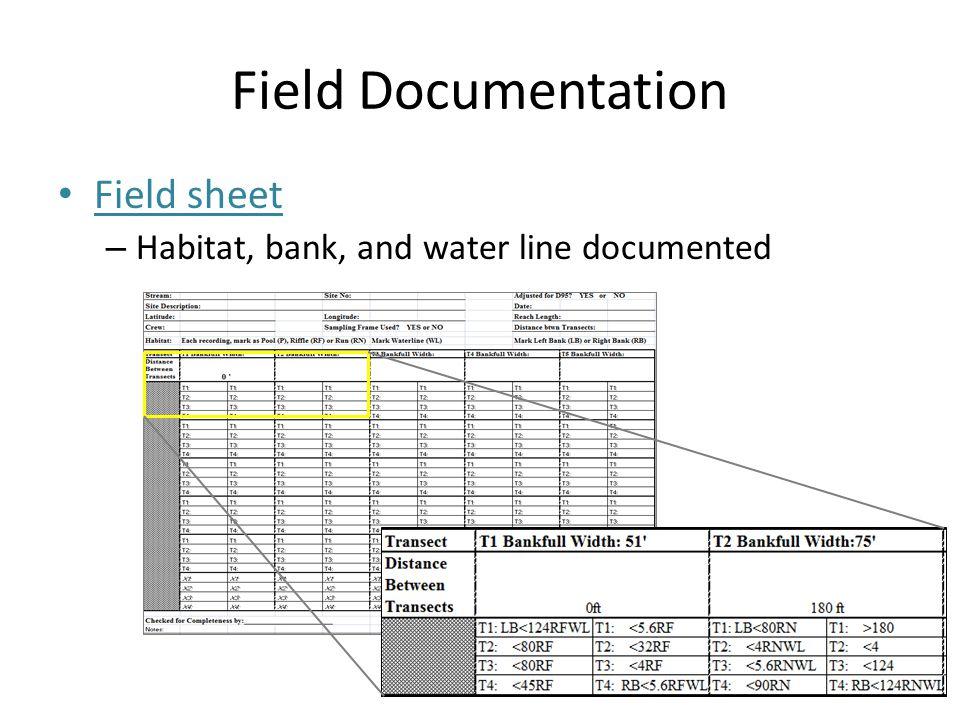 Field Documentation Field sheet – Habitat, bank, and water line documented