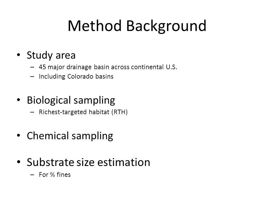Method Background Study area – 45 major drainage basin across continental U.S.