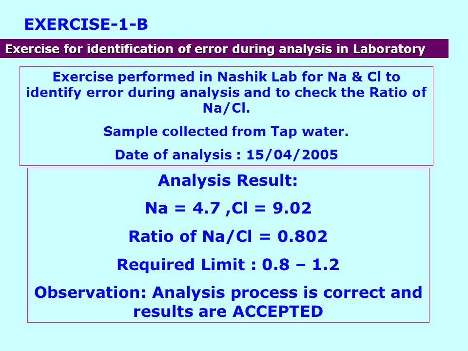EXERCISE-1-B Exercise for identification of error during analysis in Laboratory Exercise performed in Nashik Lab for Na & Cl to identify error during analysis and to check the Ratio of Na/Cl.