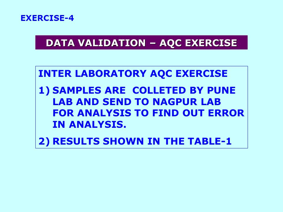 INTER LABORATORY AQC EXERCISE 1)SAMPLES ARE COLLETED BY PUNE LAB AND SEND TO NAGPUR LAB FOR ANALYSIS TO FIND OUT ERROR IN ANALYSIS.