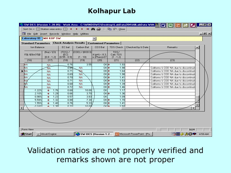 Kolhapur Lab Validation ratios are not properly verified and remarks shown are not proper