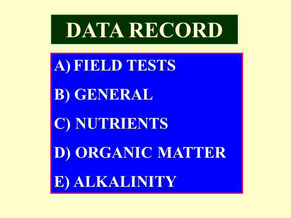 DATA RECORD A)FIELD TESTS B) GENERAL C) NUTRIENTS D) ORGANIC MATTER E) ALKALINITY