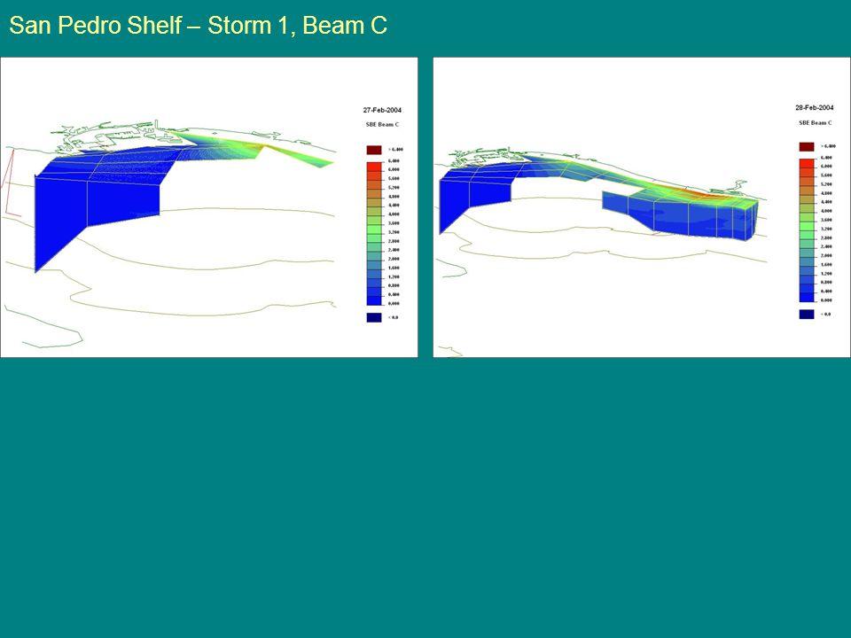 San Pedro Shelf – Storm 1, Beam C