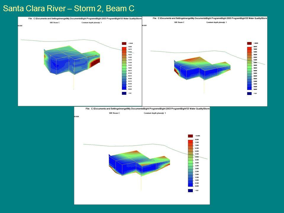 Santa Clara River – Storm 2, Beam C