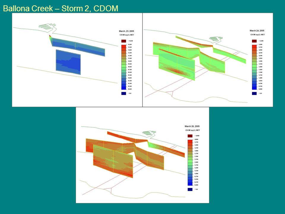 Ballona Creek – Storm 2, CDOM