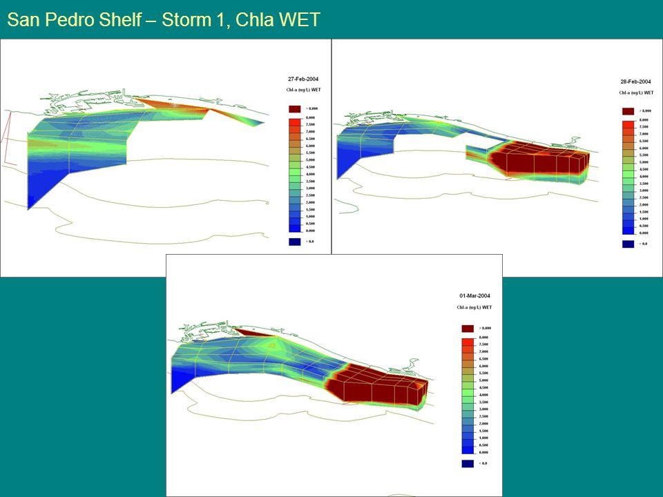 San Pedro Shelf – Storm 1, Chla WET