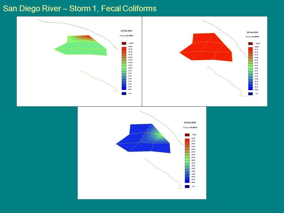 San Diego River – Storm 1, Fecal Coliforms