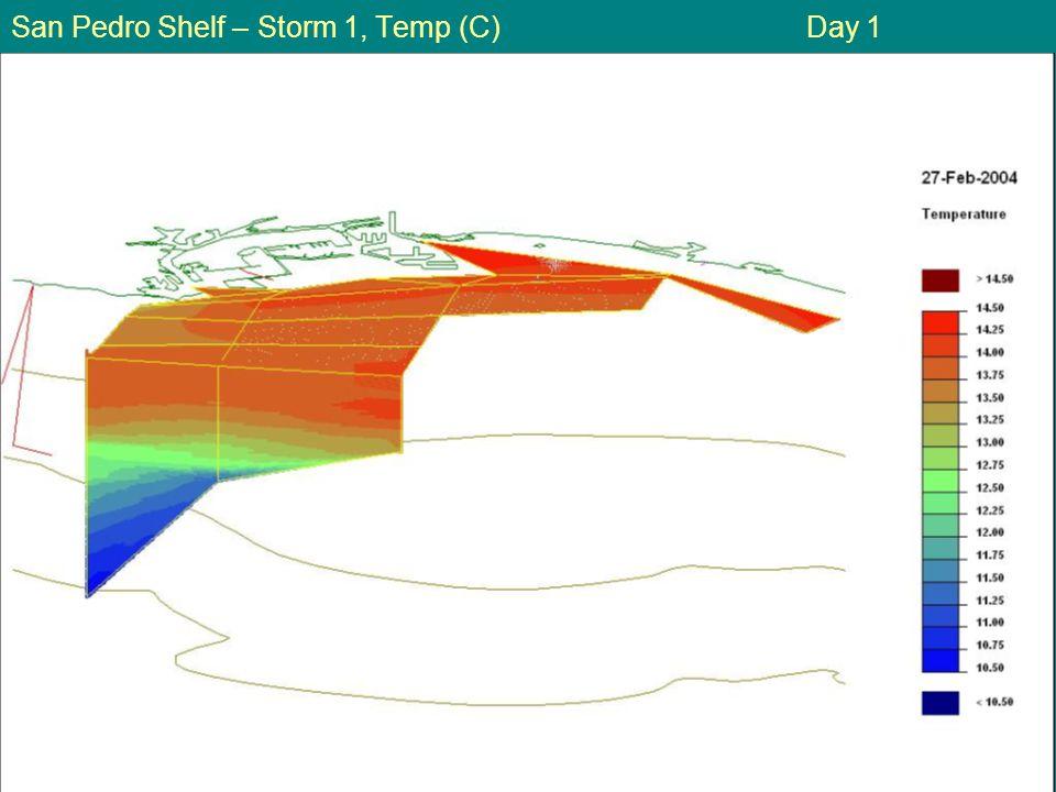 San Pedro Shelf – Storm 1, Temp (C) Day 1