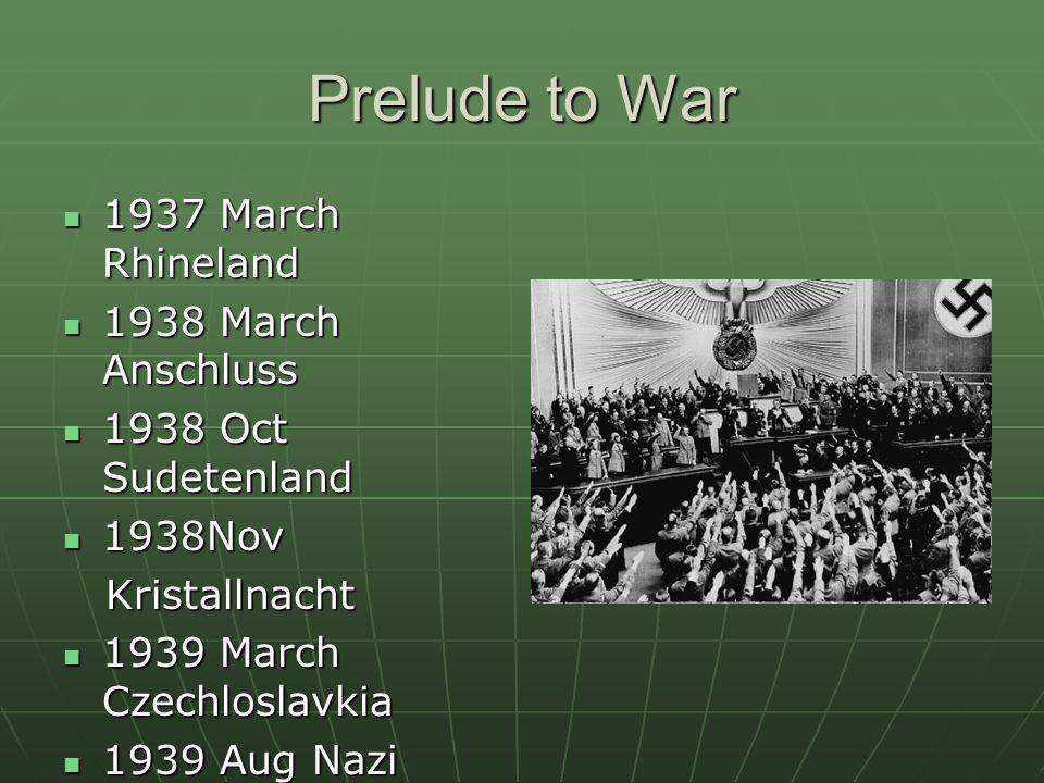 Prelude to War 1937 March Rhineland 1937 March Rhineland 1938 March Anschluss 1938 March Anschluss 1938 Oct Sudetenland 1938 Oct Sudetenland 1938Nov 1