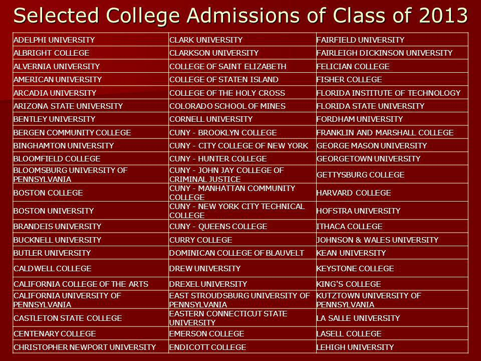 Selected College Admissions of Class of 2013 ADELPHI UNIVERSITY CLARK UNIVERSITY FAIRFIELD UNIVERSITY ALBRIGHT COLLEGE CLARKSON UNIVERSITY FAIRLEIGH DICKINSON UNIVERSITY ALVERNIA UNIVERSITY COLLEGE OF SAINT ELIZABETH FELICIAN COLLEGE AMERICAN UNIVERSITY COLLEGE OF STATEN ISLAND FISHER COLLEGE ARCADIA UNIVERSITY COLLEGE OF THE HOLY CROSS FLORIDA INSTITUTE OF TECHNOLOGY ARIZONA STATE UNIVERSITY COLORADO SCHOOL OF MINES FLORIDA STATE UNIVERSITY BENTLEY UNIVERSITY CORNELL UNIVERSITY FORDHAM UNIVERSITY BERGEN COMMUNITY COLLEGE CUNY - BROOKLYN COLLEGE FRANKLIN AND MARSHALL COLLEGE BINGHAMTON UNIVERSITY CUNY - CITY COLLEGE OF NEW YORK GEORGE MASON UNIVERSITY BLOOMFIELD COLLEGE CUNY - HUNTER COLLEGE GEORGETOWN UNIVERSITY BLOOMSBURG UNIVERSITY OF PENNSYLVANIA CUNY - JOHN JAY COLLEGE OF CRIMINAL JUSTICE GETTYSBURG COLLEGE BOSTON COLLEGE CUNY - MANHATTAN COMMUNITY COLLEGE HARVARD COLLEGE BOSTON UNIVERSITY CUNY - NEW YORK CITY TECHNICAL COLLEGE HOFSTRA UNIVERSITY BRANDEIS UNIVERSITY CUNY - QUEENS COLLEGE ITHACA COLLEGE BUCKNELL UNIVERSITY CURRY COLLEGE JOHNSON & WALES UNIVERSITY BUTLER UNIVERSITY DOMINICAN COLLEGE OF BLAUVELT KEAN UNIVERSITY CALDWELL COLLEGE DREW UNIVERSITY KEYSTONE COLLEGE CALIFORNIA COLLEGE OF THE ARTS DREXEL UNIVERSITY KING S COLLEGE CALIFORNIA UNIVERSITY OF PENNSYLVANIA EAST STROUDSBURG UNIVERSITY OF PENNSYLVANIA KUTZTOWN UNIVERSITY OF PENNSYLVANIA CASTLETON STATE COLLEGE EASTERN CONNECTICUT STATE UNIVERSITY LA SALLE UNIVERSITY CENTENARY COLLEGE EMERSON COLLEGE LASELL COLLEGE CHRISTOPHER NEWPORT UNIVERSITY ENDICOTT COLLEGE LEHIGH UNIVERSITY
