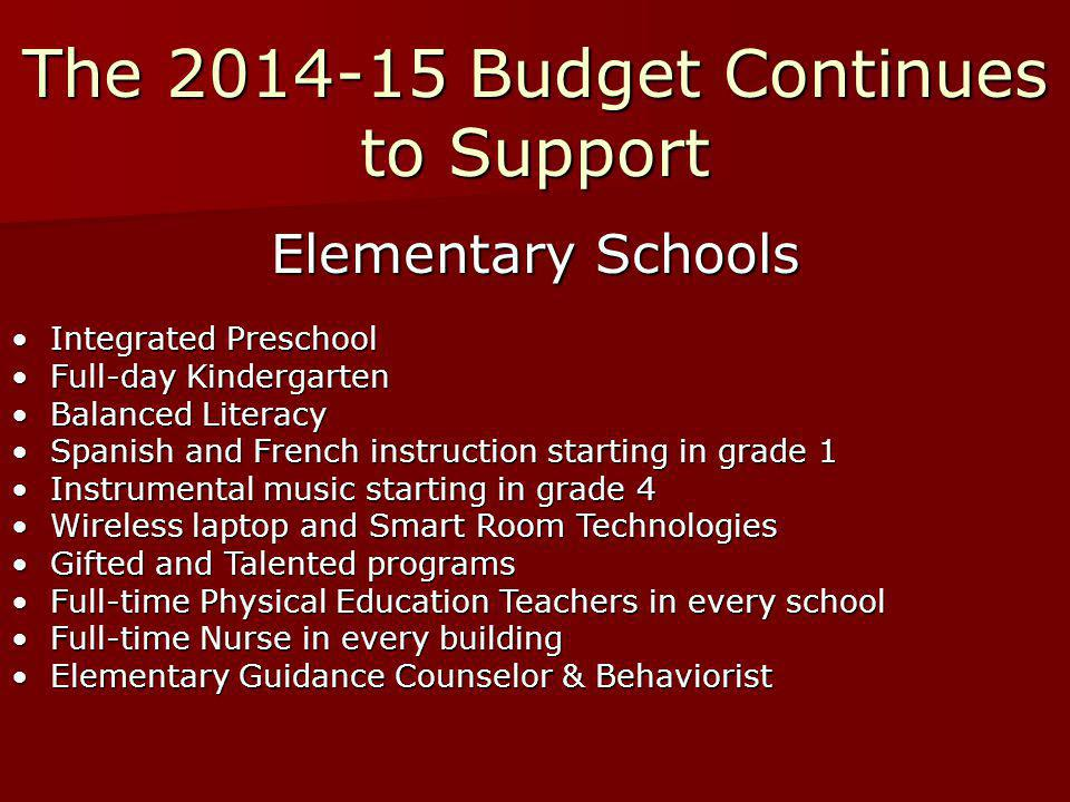 The 2014-15 Budget Continues to Support Elementary Schools Integrated Preschool Integrated Preschool Full-day Kindergarten Full-day Kindergarten Balanced Literacy Balanced Literacy Spanish and French instruction starting in grade 1 Spanish and French instruction starting in grade 1 Instrumental music starting in grade 4 Instrumental music starting in grade 4 Wireless laptop and Smart Room Technologies Wireless laptop and Smart Room Technologies Gifted and Talented programs Gifted and Talented programs Full-time Physical Education Teachers in every school Full-time Physical Education Teachers in every school Full-time Nurse in every building Full-time Nurse in every building Elementary Guidance Counselor & Behaviorist Elementary Guidance Counselor & Behaviorist