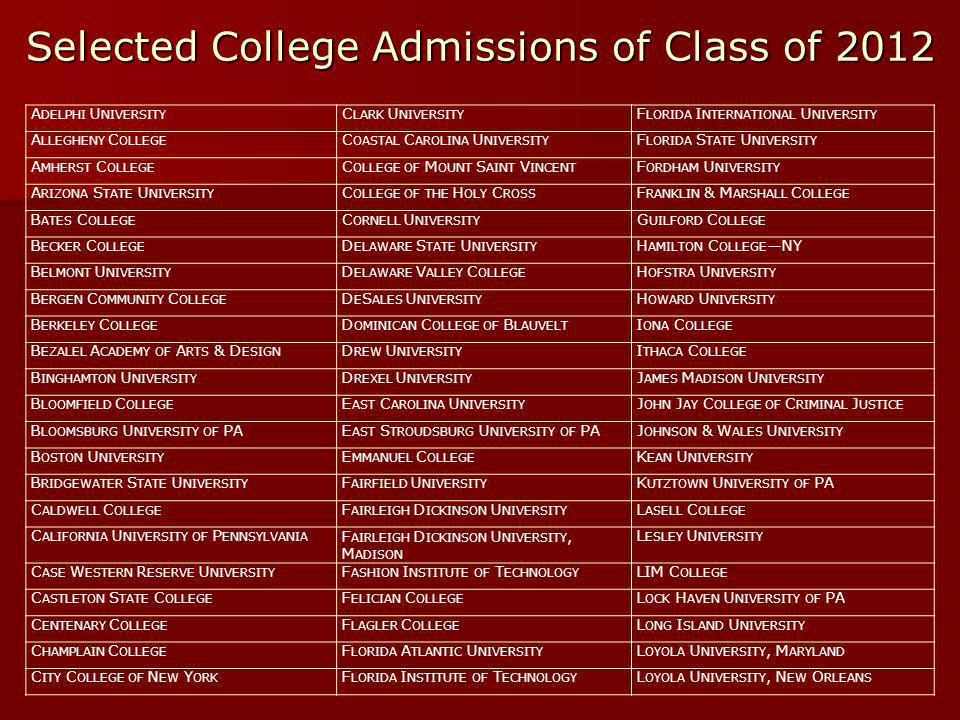 Selected College Admissions of Class of 2012 A DELPHI U NIVERSITY C LARK U NIVERSITY F LORIDA I NTERNATIONAL U NIVERSITY A LLEGHENY C OLLEGE C OASTAL C AROLINA U NIVERSITY F LORIDA S TATE U NIVERSITY A MHERST C OLLEGE C OLLEGE OF M OUNT S AINT V INCENT F ORDHAM U NIVERSITY A RIZONA S TATE U NIVERSITY C OLLEGE OF THE H OLY C ROSS F RANKLIN & M ARSHALL C OLLEGE B ATES C OLLEGE C ORNELL U NIVERSITY G UILFORD C OLLEGE B ECKER C OLLEGE D ELAWARE S TATE U NIVERSITY H AMILTON C OLLEGE —NY B ELMONT U NIVERSITY D ELAWARE V ALLEY C OLLEGE H OFSTRA U NIVERSITY B ERGEN C OMMUNITY C OLLEGE D E S ALES U NIVERSITY H OWARD U NIVERSITY B ERKELEY C OLLEGE D OMINICAN C OLLEGE OF B LAUVELT I ONA C OLLEGE B EZALEL A CADEMY OF A RTS & D ESIGN D REW U NIVERSITY I THACA C OLLEGE B INGHAMTON U NIVERSITY D REXEL U NIVERSITY J AMES M ADISON U NIVERSITY B LOOMFIELD C OLLEGE E AST C AROLINA U NIVERSITY J OHN J AY C OLLEGE OF C RIMINAL J USTICE B LOOMSBURG U NIVERSITY OF PAE AST S TROUDSBURG U NIVERSITY OF PAJ OHNSON & W ALES U NIVERSITY B OSTON U NIVERSITY E MMANUEL C OLLEGE K EAN U NIVERSITY B RIDGEWATER S TATE U NIVERSITY F AIRFIELD U NIVERSITY K UTZTOWN U NIVERSITY OF PA C ALDWELL C OLLEGE F AIRLEIGH D ICKINSON U NIVERSITY L ASELL C OLLEGE C ALIFORNIA U NIVERSITY OF P ENNSYLVANIA F AIRLEIGH D ICKINSON U NIVERSITY, M ADISON L ESLEY U NIVERSITY C ASE W ESTERN R ESERVE U NIVERSITY F ASHION I NSTITUTE OF T ECHNOLOGY LIM C OLLEGE C ASTLETON S TATE C OLLEGE F ELICIAN C OLLEGE L OCK H AVEN U NIVERSITY OF PA C ENTENARY C OLLEGE F LAGLER C OLLEGE L ONG I SLAND U NIVERSITY C HAMPLAIN C OLLEGE F LORIDA A TLANTIC U NIVERSITY L OYOLA U NIVERSITY, M ARYLAND C ITY C OLLEGE OF N EW Y ORK F LORIDA I NSTITUTE OF T ECHNOLOGY L OYOLA U NIVERSITY, N EW O RLEANS