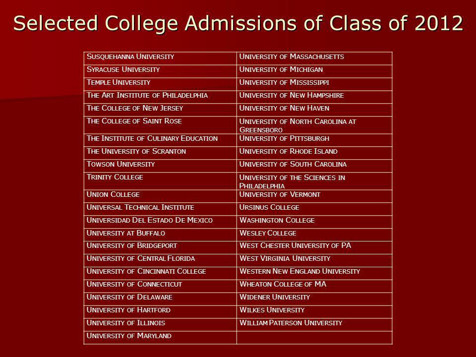 Selected College Admissions of Class of 2012 S USQUEHANNA U NIVERSITY U NIVERSITY OF M ASSACHUSETTS S YRACUSE U NIVERSITY U NIVERSITY OF M ICHIGAN T EMPLE U NIVERSITY U NIVERSITY OF M ISSISSIPPI T HE A RT I NSTITUTE OF P HILADELPHIA U NIVERSITY OF N EW H AMPSHIRE T HE C OLLEGE OF N EW J ERSEY U NIVERSITY OF N EW H AVEN T HE C OLLEGE OF S AINT R OSE U NIVERSITY OF N ORTH C AROLINA AT G REENSBORO T HE I NSTITUTE OF C ULINARY E DUCATION U NIVERSITY OF P ITTSBURGH T HE U NIVERSITY OF S CRANTON U NIVERSITY OF R HODE I SLAND T OWSON U NIVERSITY U NIVERSITY OF S OUTH C AROLINA T RINITY C OLLEGE U NIVERSITY OF THE S CIENCES IN P HILADELPHIA U NION C OLLEGE U NIVERSITY OF V ERMONT U NIVERSAL T ECHNICAL I NSTITUTE U RSINUS C OLLEGE U NIVERSIDAD D EL E STADO D E M EXICO W ASHINGTON C OLLEGE U NIVERSITY AT B UFFALO W ESLEY C OLLEGE U NIVERSITY OF B RIDGEPORT W EST C HESTER U NIVERSITY OF PA U NIVERSITY OF C ENTRAL F LORIDA W EST V IRGINIA U NIVERSITY U NIVERSITY OF C INCINNATI C OLLEGE W ESTERN N EW E NGLAND U NIVERSITY U NIVERSITY OF C ONNECTICUT W HEATON C OLLEGE OF MA U NIVERSITY OF D ELAWARE W IDENER U NIVERSITY U NIVERSITY OF H ARTFORD W ILKES U NIVERSITY U NIVERSITY OF I LLINOIS W ILLIAM P ATERSON U NIVERSITY U NIVERSITY OF M ARYLAND