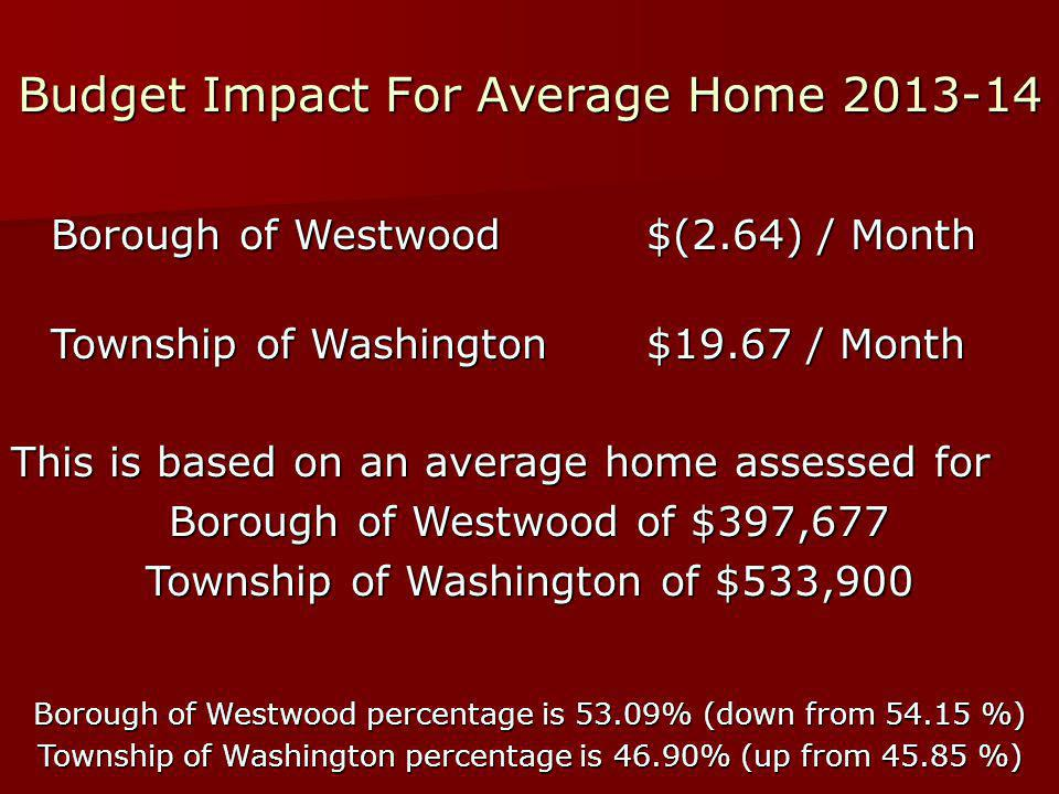 Budget Impact For Average Home 2013-14 Borough of Westwood$(2.64) / Month Township of Washington$19.67 / Month This is based on an average home assessed for Borough of Westwood of $397,677 Township of Washington of $533,900 Borough of Westwood percentage is 53.09% (down from 54.15 %) Township of Washington percentage is 46.90% (up from 45.85 %)