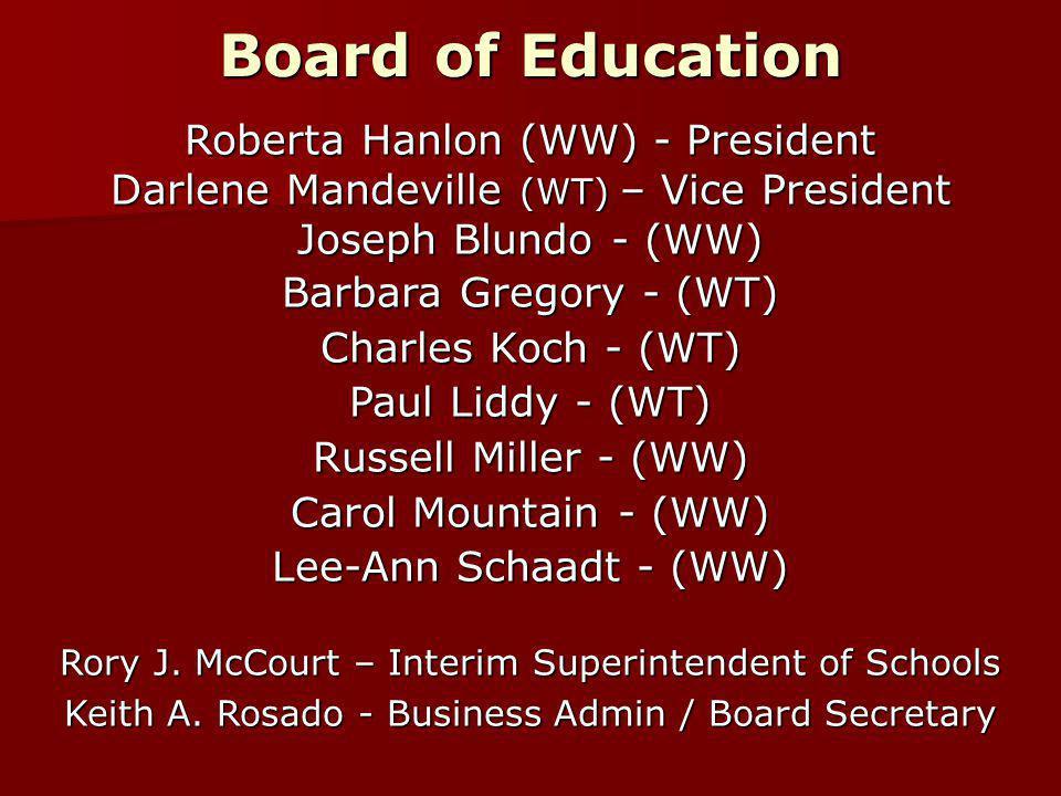 Board of Education Roberta Hanlon (WW) - President Darlene Mandeville (WT) – Vice President Joseph Blundo - (WW) Barbara Gregory - (WT) Charles Koch - (WT) Paul Liddy - (WT) Russell Miller - (WW) Carol Mountain - (WW) Lee-Ann Schaadt - (WW) Rory J.