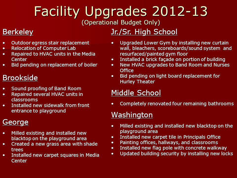 Westwood Regional Board of Education Budget Revenues 2013-2014