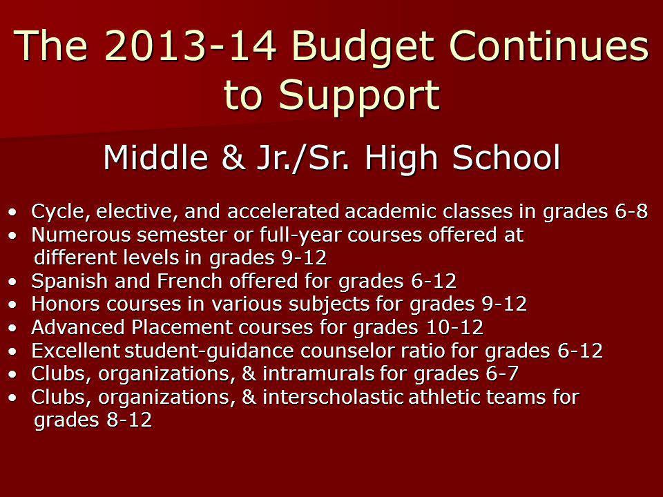Westwood Regional Board of Education Budget Appropriations 2013-2014