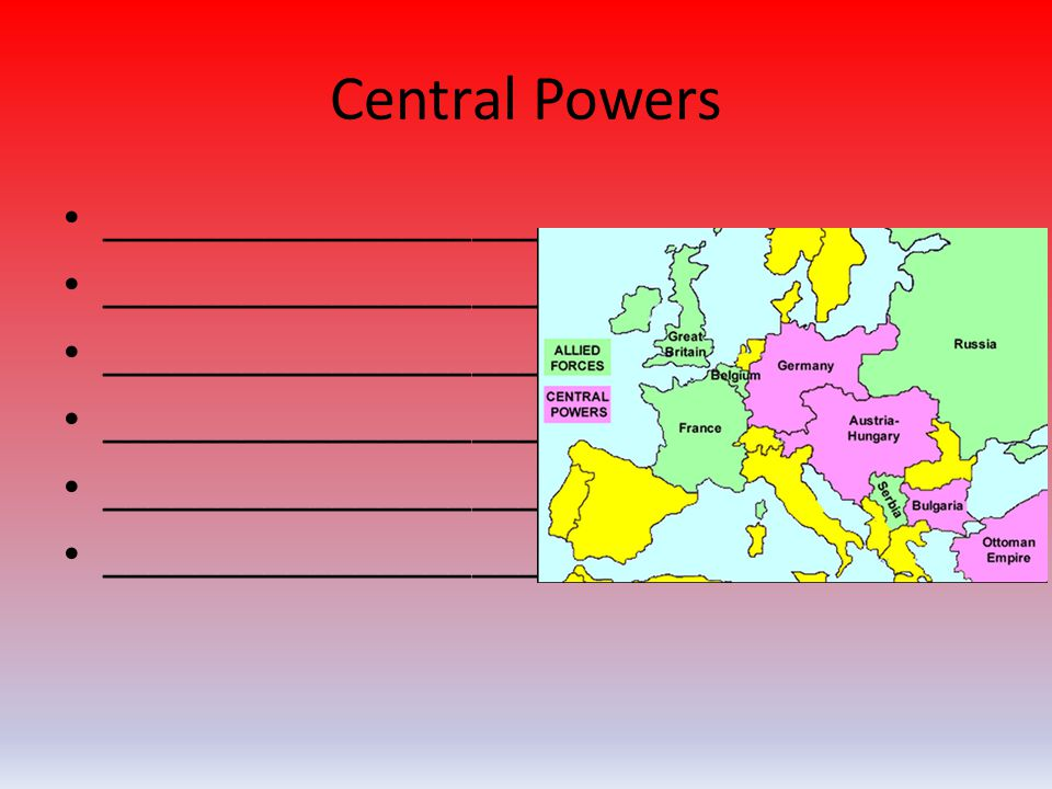 Central Powers ___________________ ____________________