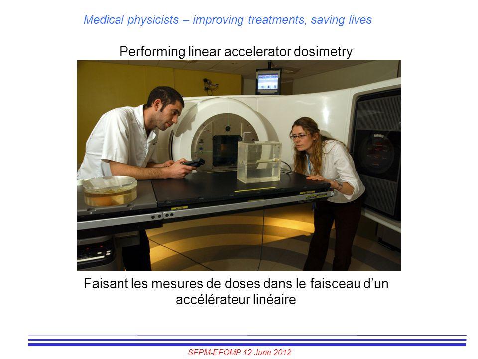 SFPM-EFOMP 12 June 2012 Medical physicists – improving treatments, saving lives Performing linear accelerator dosimetry Faisant les mesures de doses d