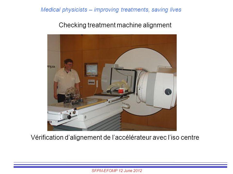 SFPM-EFOMP 12 June 2012 Medical physicists – improving treatments, saving lives Checking treatment machine alignment Vérification d'alignement de l'ac