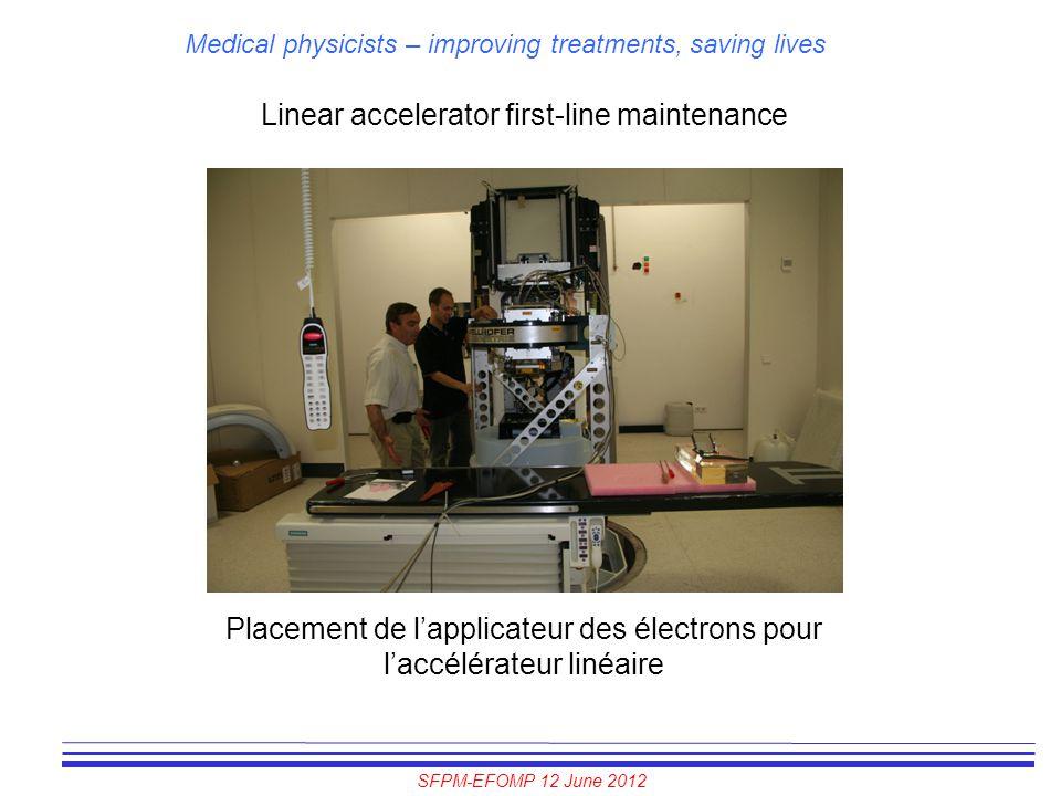 SFPM-EFOMP 12 June 2012 Medical physicists – improving treatments, saving lives Linear accelerator first-line maintenance Placement de l'applicateur d
