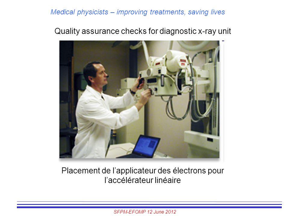 SFPM-EFOMP 12 June 2012 Medical physicists – improving treatments, saving lives Quality assurance checks for diagnostic x-ray unit Placement de l'appl