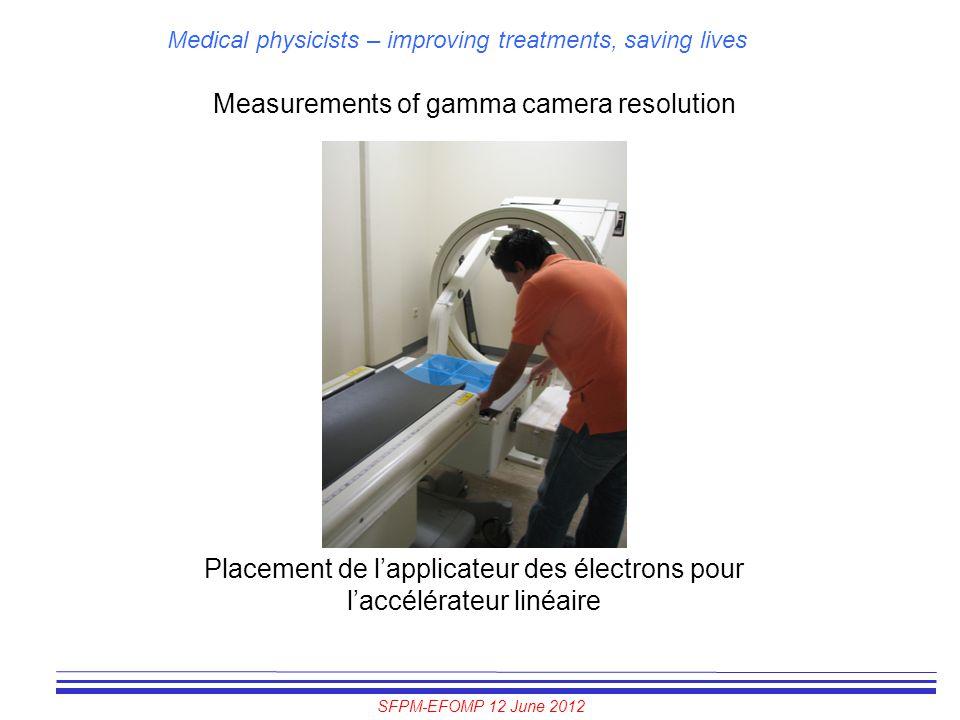 SFPM-EFOMP 12 June 2012 Medical physicists – improving treatments, saving lives Measurements of gamma camera resolution Placement de l'applicateur des