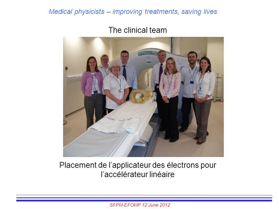 SFPM-EFOMP 12 June 2012 Medical physicists – improving treatments, saving lives The clinical team Placement de l'applicateur des électrons pour l'accé